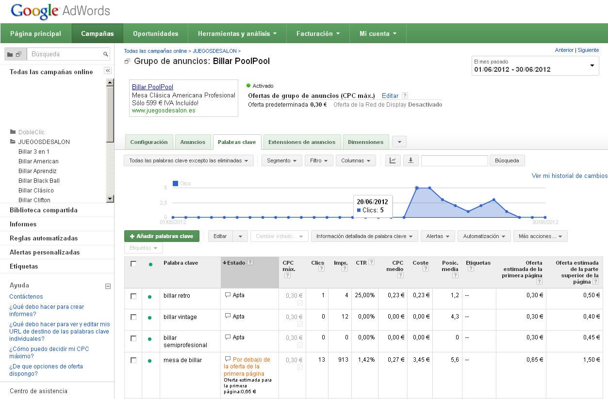 Adwords para tiendas en línea