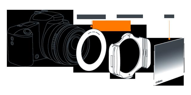 Sistema PortaFiltros Cokin