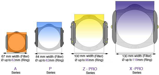 Tamaños Sistema Portafiltros Cokin Serie A-P-Z-X